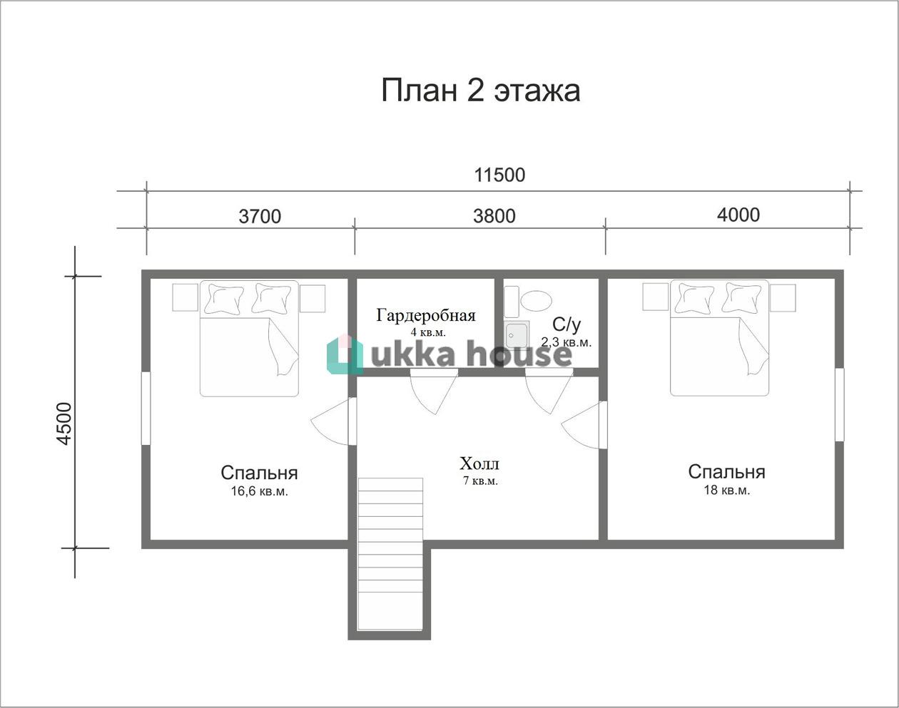Проект «Нева»